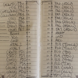 Notes on the pin assignments of the Atmega32
